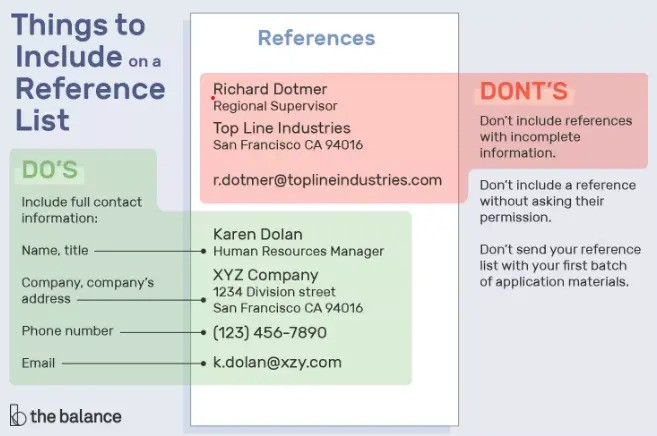 Example of a reference page
